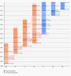 mysql-version-history